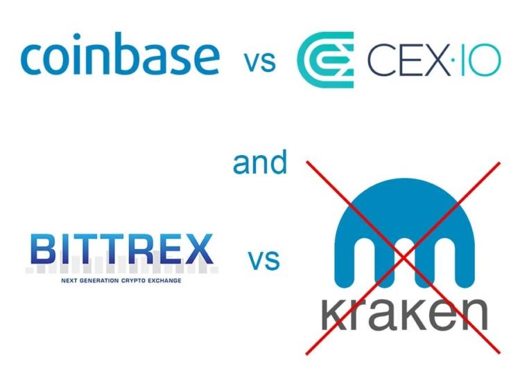 cex.io vs coinbase vs bittrex vs kraken